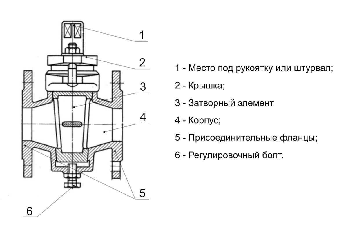 Схема классического пробкового крана